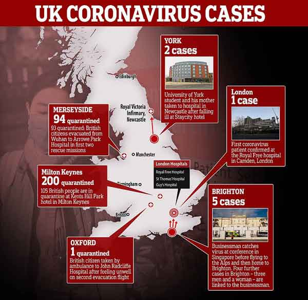 coronavirus in uk dailymail